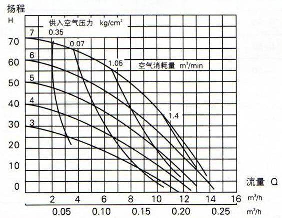 QBY曲线图.jpg